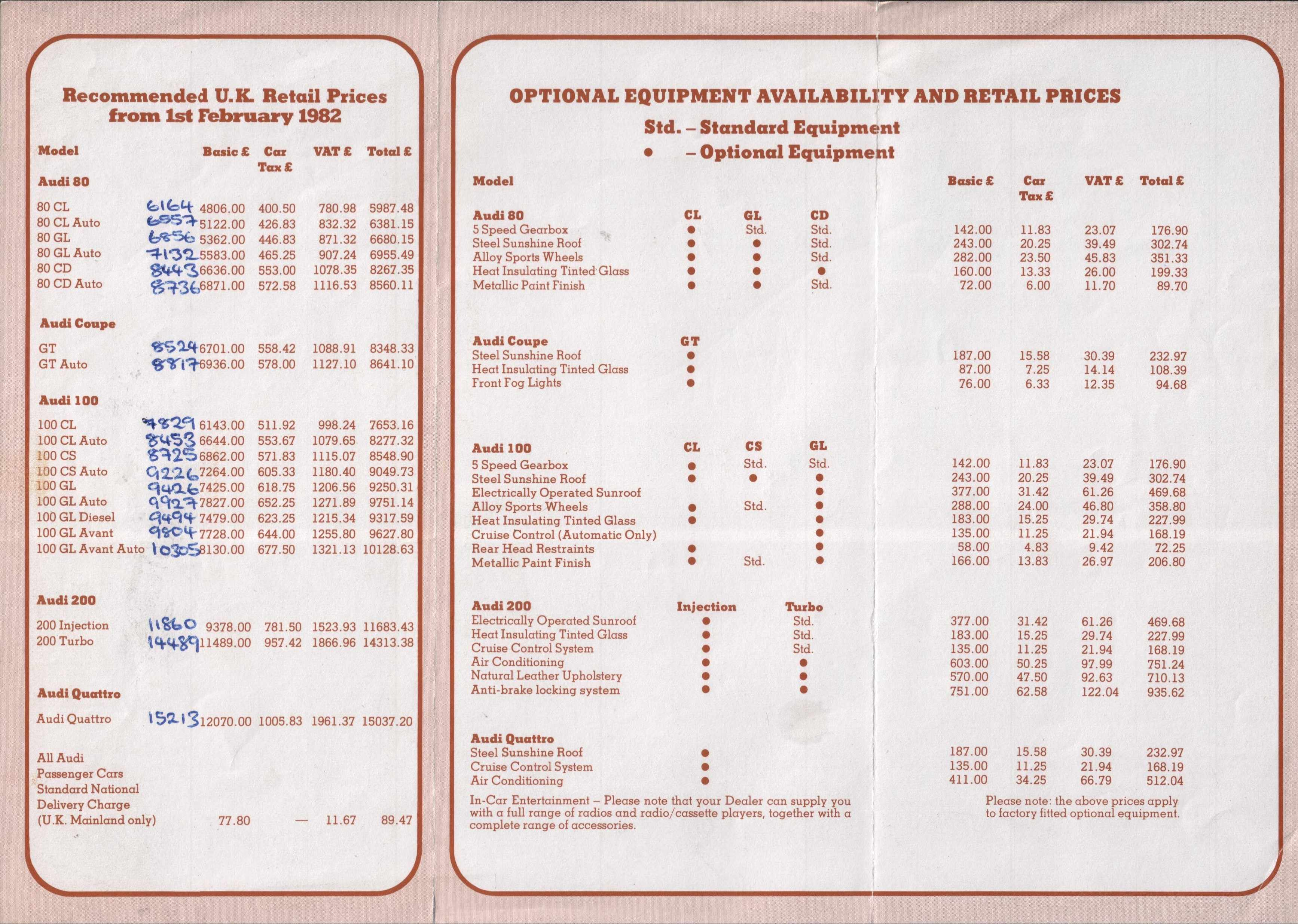 UK Audi Price List St February - Audi a series price list