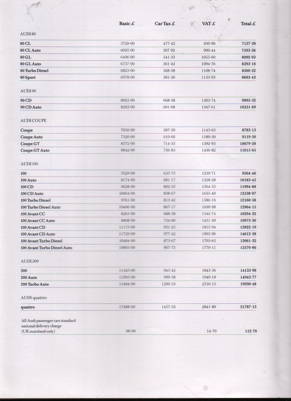 Audi Coupe Quattro Homepage - Audi a series price list