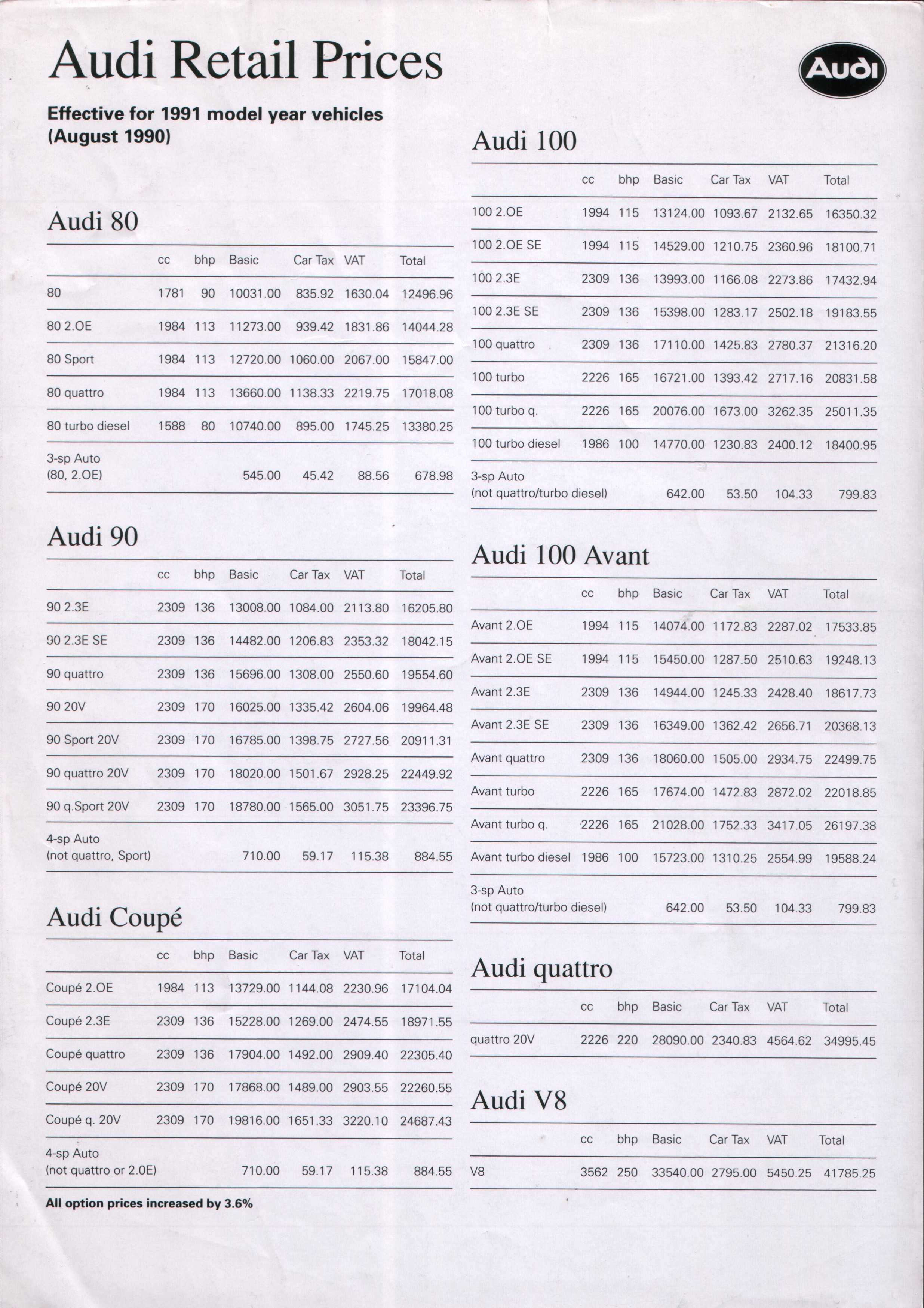 Audi 80  Wikipedia